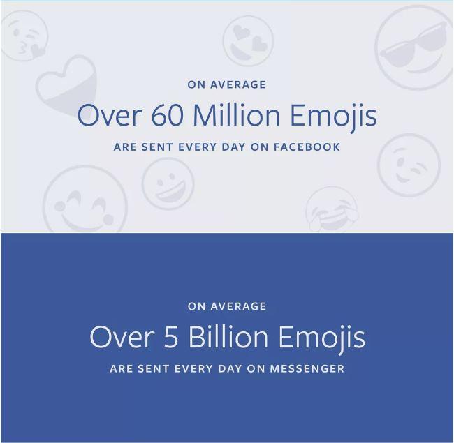 Emojis mais usados p4