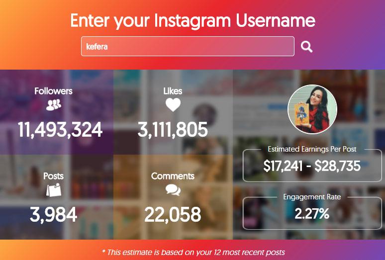 quanto cobrar instagram