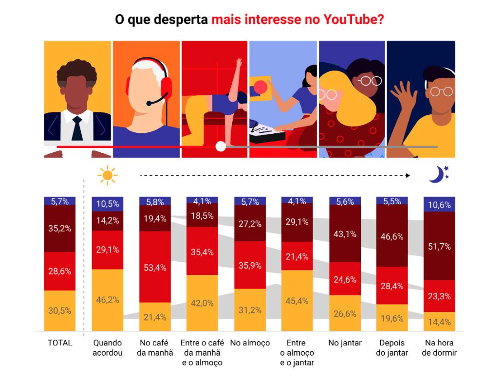 brasileiros-no-youtube